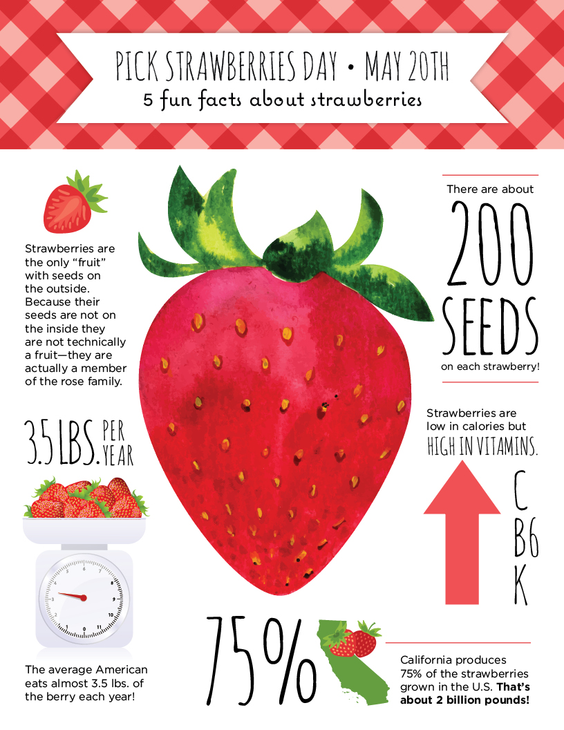 Fun Facts About Strawberries For Pick Strawberries Day