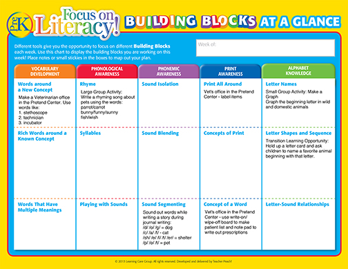 Building Blocks at a Glance