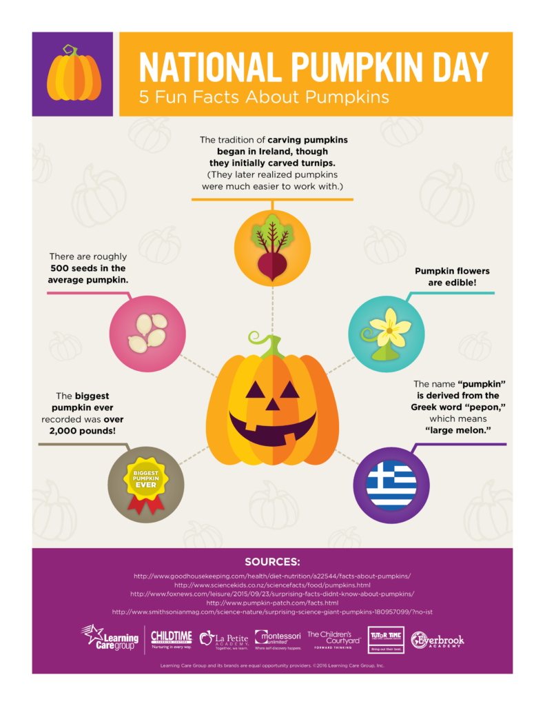 october-pumpkin-infographic