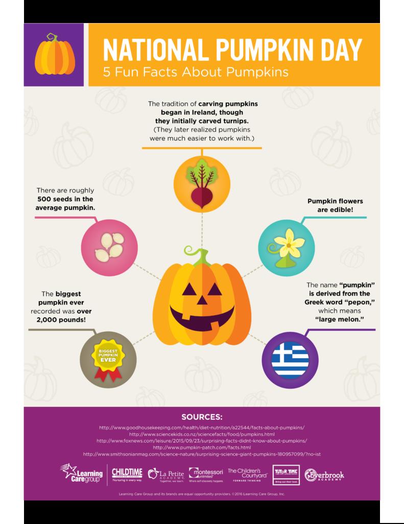 october-pumpkin-infographic