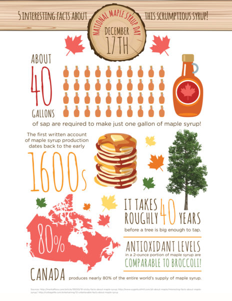 lcg_maple-syrup_social_infographic