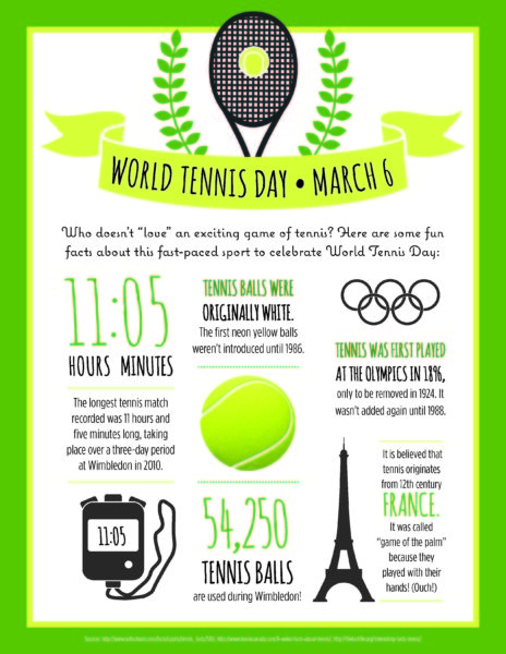 lcg_world_tennis_day_infographic