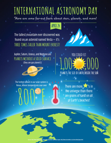 lcg_astronomy-day-infographic