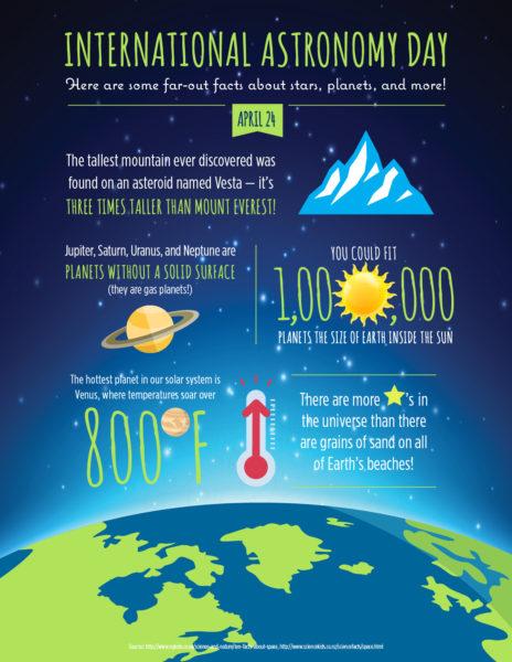 international astronomy day 2017 - photo #18