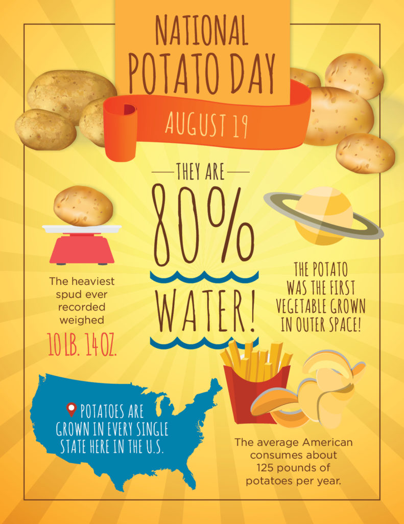 elcg20_potato_infographic